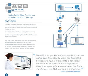 A2B Data 2 Page Brochure